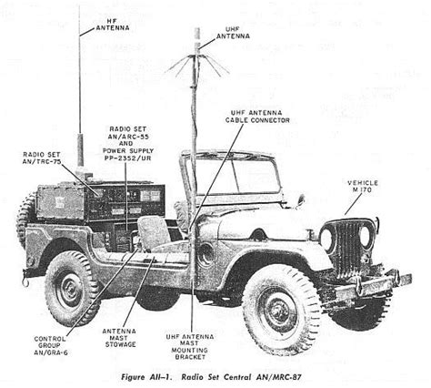 jeep radio 1953 willys m170 radio jeep classic jeep other 1953 for sale