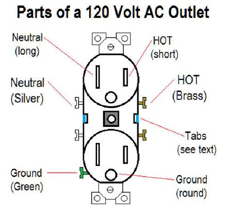 wiring an outlet wiring get free image about wiring diagram