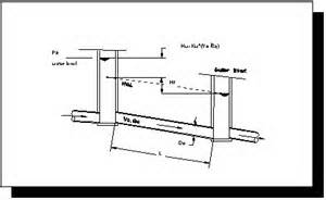 Hydraulic Grade Line Calculation Spreadsheet by Hyline Hydraulicgrade Line Calculations