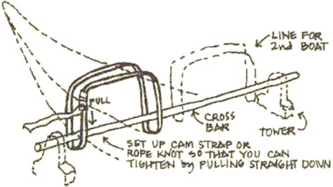 How To Tie A Canoe To A Roof Rack by Bay Area Sea Kayakers 187 Car Top Kayak Transport