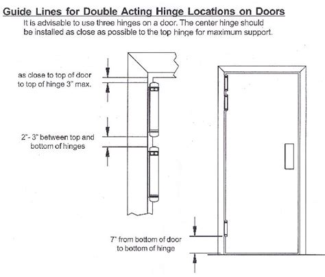 swinging door hinge installation action doors full size of garage doors garage doorr in