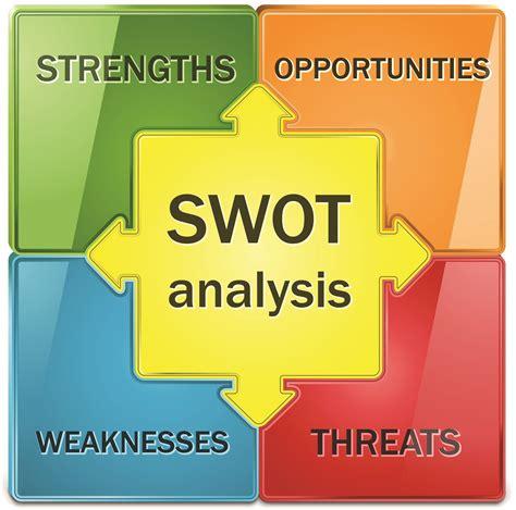 swot analysis parkhurst amp associates cpa pc