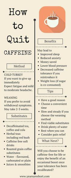 How To Detox From Caffeine by The Circle Of Exercise Institute For Integrative