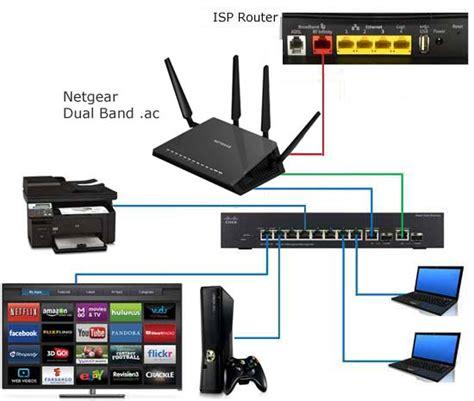 broadband setup installation leicester bt broadband help