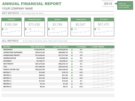 annual financial report template sle