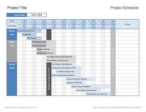 project schedule plan template 25 best ideas about schedule templates on