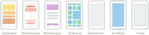 xamarin layout types a closer look at the quick and dirty xamarin forms quot magic