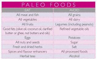 30 days of paleo culinarystorm