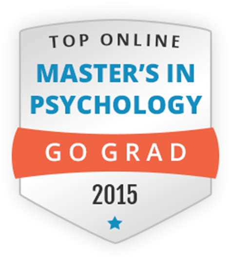 Masters In Psychology With Mba by Master Of Arts In Psychology Ma Ulm Of