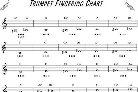 Galerry capo chord chart pdf
