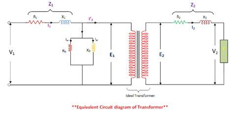 single phase transformer schematic diagram single phase