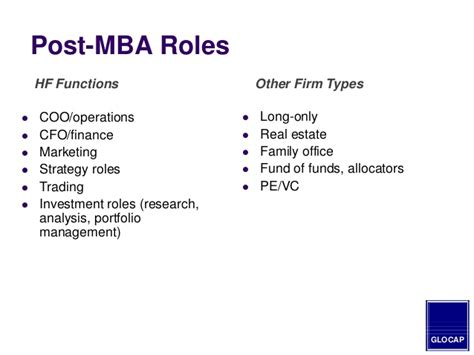 Post Mba Real Estate by 2015 Mba Guide To Hedge Fund Hiring