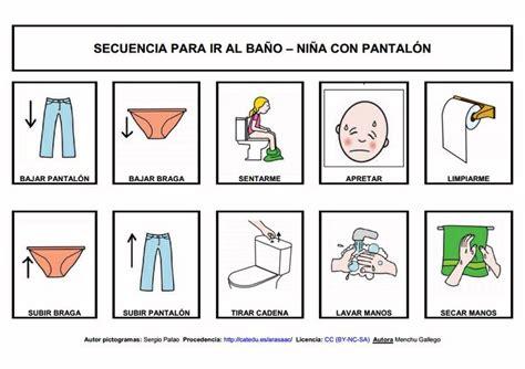imagenes educativas para ir al baño materiales secuencias para ir al ba 241 o ni 241 a con falda y