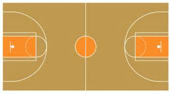 basketball court layout template how to make a basketball court diagram basketball court