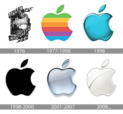 apple logo history apple logo apple symbol meaning history and evolution