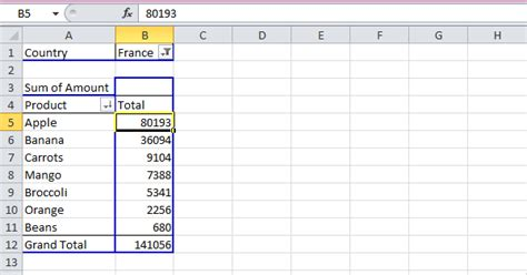 excel easy pivot tables pivot tables in excel easy excel tutorial