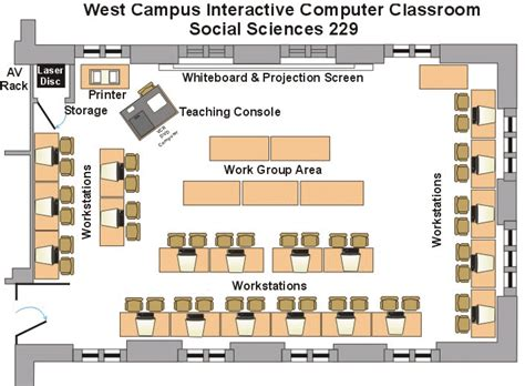classroom layout interactive calculus online and interactive