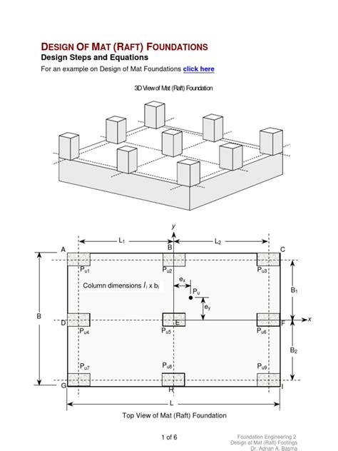 design application of raft foundations pdf free raft foundation procedure structural engineering