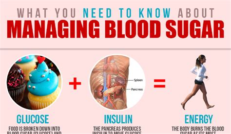 normal blood glucose levels chart dr sam robbins