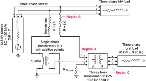three line diagram of the electric distribution system
