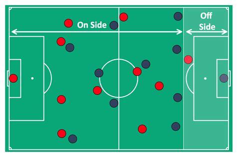 soccer solution conceptdrawcom