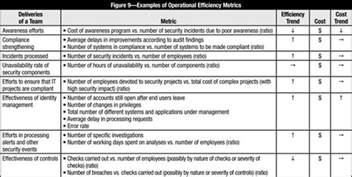 physical security survey template risk questionnaire template bestsellerbookdb