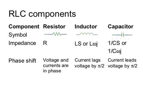 jwl inductor impedance jwl inductor impedance 28 images engineering 44 cwliu impedance and ac analysis i