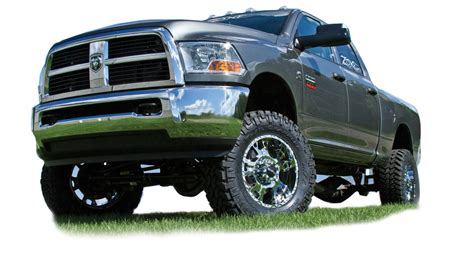 ram rig about rig ready rams