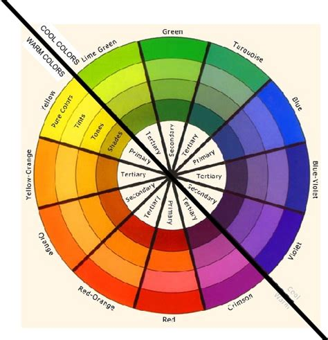 color matcher way of life what colours match your skin tone