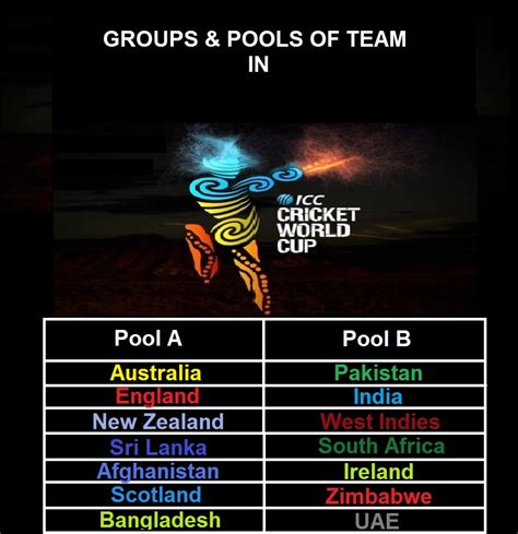 icc s world cup icc s cricket world cup 2015 fixture and schedule