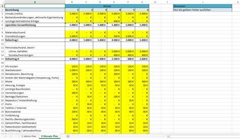 Tabellen Vorlagen Muster Excel Vorlage Rentabilit 228 Tsplanung Kostenlose Vorlage 187 Tunger