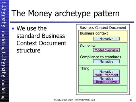 rule archetype pattern literate modelling v 3