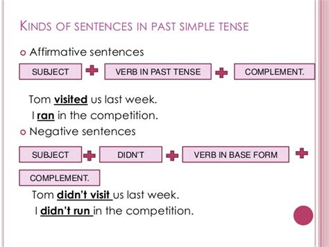 sentence pattern past tense past simple tense