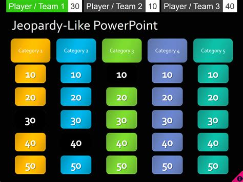 Jeopardy Powerpoint Template With Score Best Quality Jeopardy Template With Sound And Score