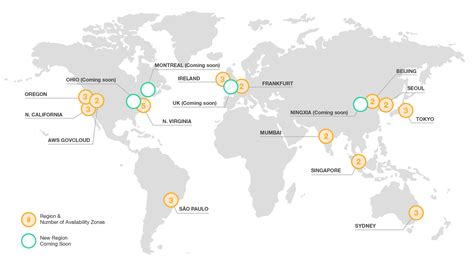 amazon worldwide a side by side comparison of aws google cloud and azure