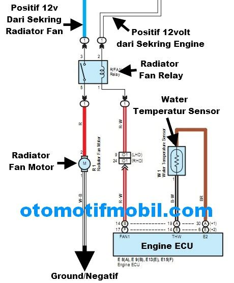 Otomatis Kipas Radiator Avanza fungsi relay adalah sebagai saklar elektronik otomotif mobil