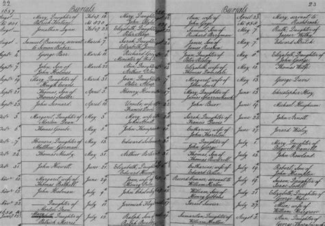 Barbados Birth Records Newest Genealogy Records