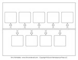 make your own timeline worksheet for kids timeline template