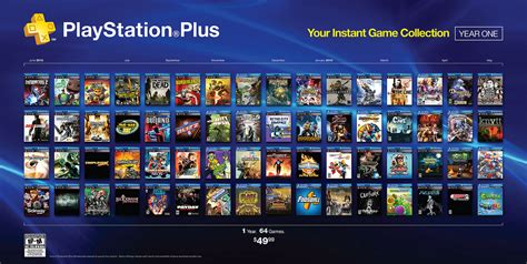 PlayStation Plus Year One Free Games Games