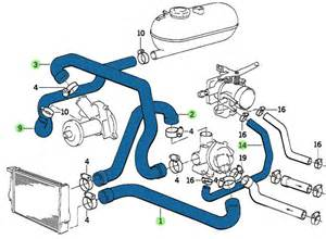 tms16413 complete cooling system overhaul package 1987 e30 325i is ic turner motorsport