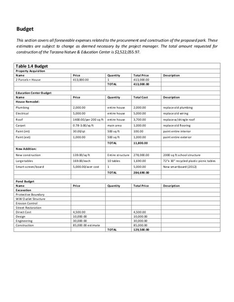 Gis Project Proposal Template The Hakkinen Gis Project Template