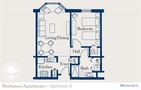 Railroad Style Apartment Floor Plan by 100 Railroad Style Apartment Floor Plan 5 Inviting