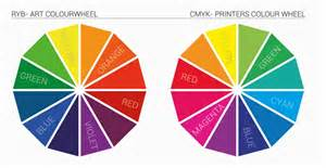 cmyk color wheel artists colour wheel vs cmyk inspiration