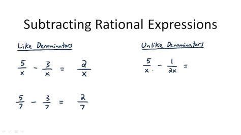 Adding And Subtracting Rational Numbers Worksheet by Addition And Subtraction Of Rational Algebraic Expressions