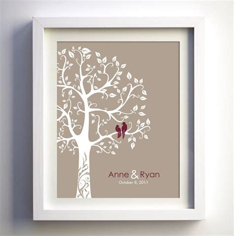 wedding anniversary gift ideas personalized by