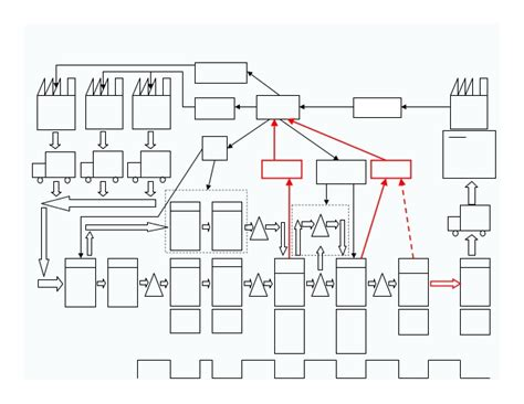 warehouse layout map applying lean concepts in a warehouse operation