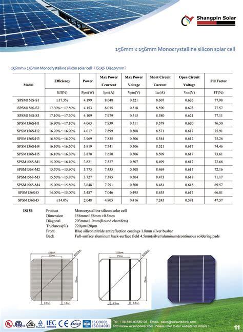 transistor jengkol sebagai solar cell 28 images sunpower solar energy technology co ltd wuxi