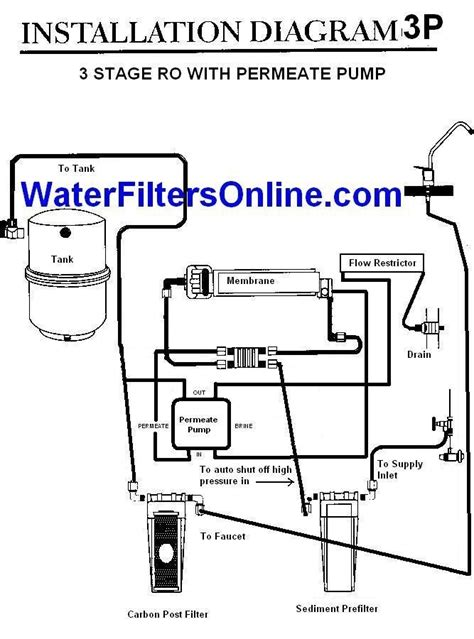 osmosis system diagram osmosis with permeate plumbing diagram
