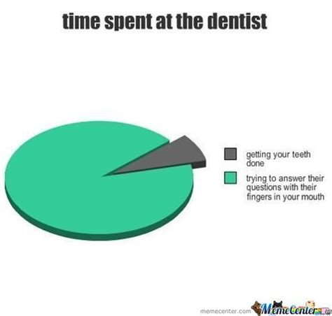 dentist memes. best collection of funny dentist pictures