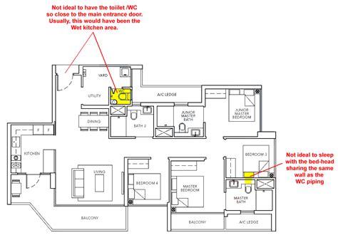 best feng shui floor plan 100 feng shui floor plans 9 best feng shui master
